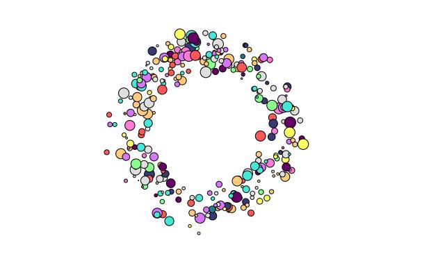 S&P 500 Circles
